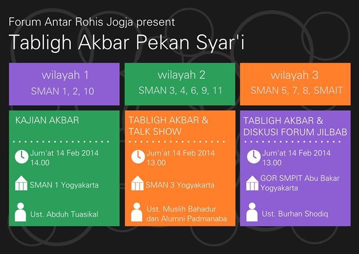 Kajian Serempak Rohis Kota Yogyakarta