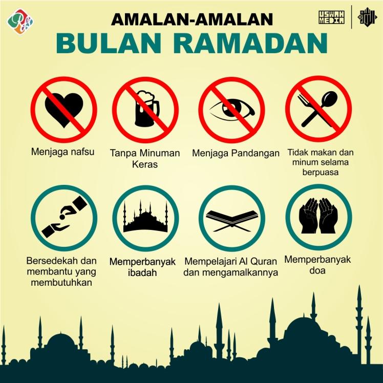 Amalan ramadan
